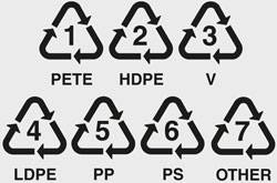 numbers for recycling plastic